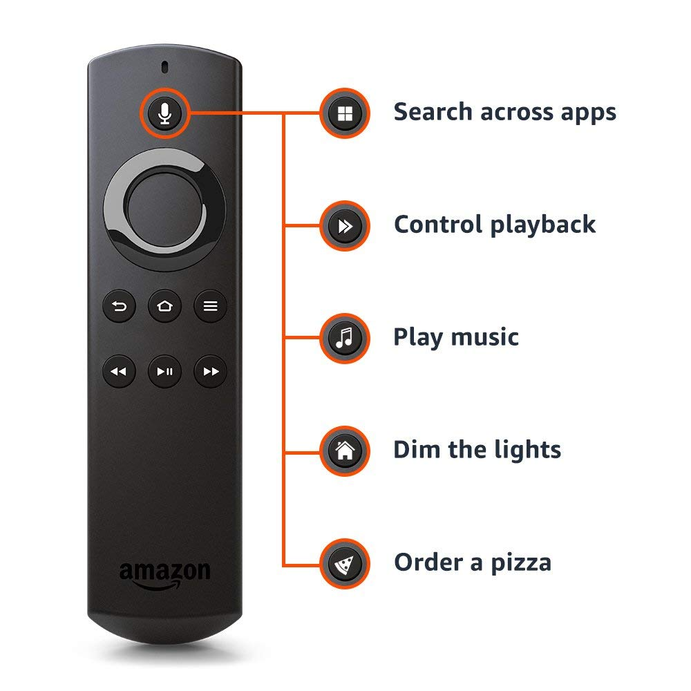 what is a fire tv stick
